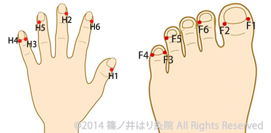 seiketsu-handfoot-image